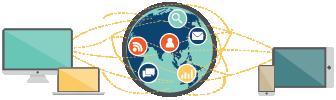 Online Development Services Overview