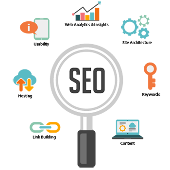 SEO Business Consulting Services