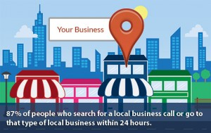 Local SEO (Search Engine Optimization)