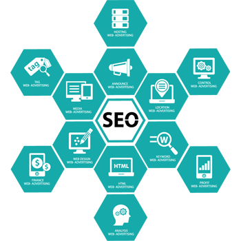 Portland SEO services for local Portland, Oregon clients.